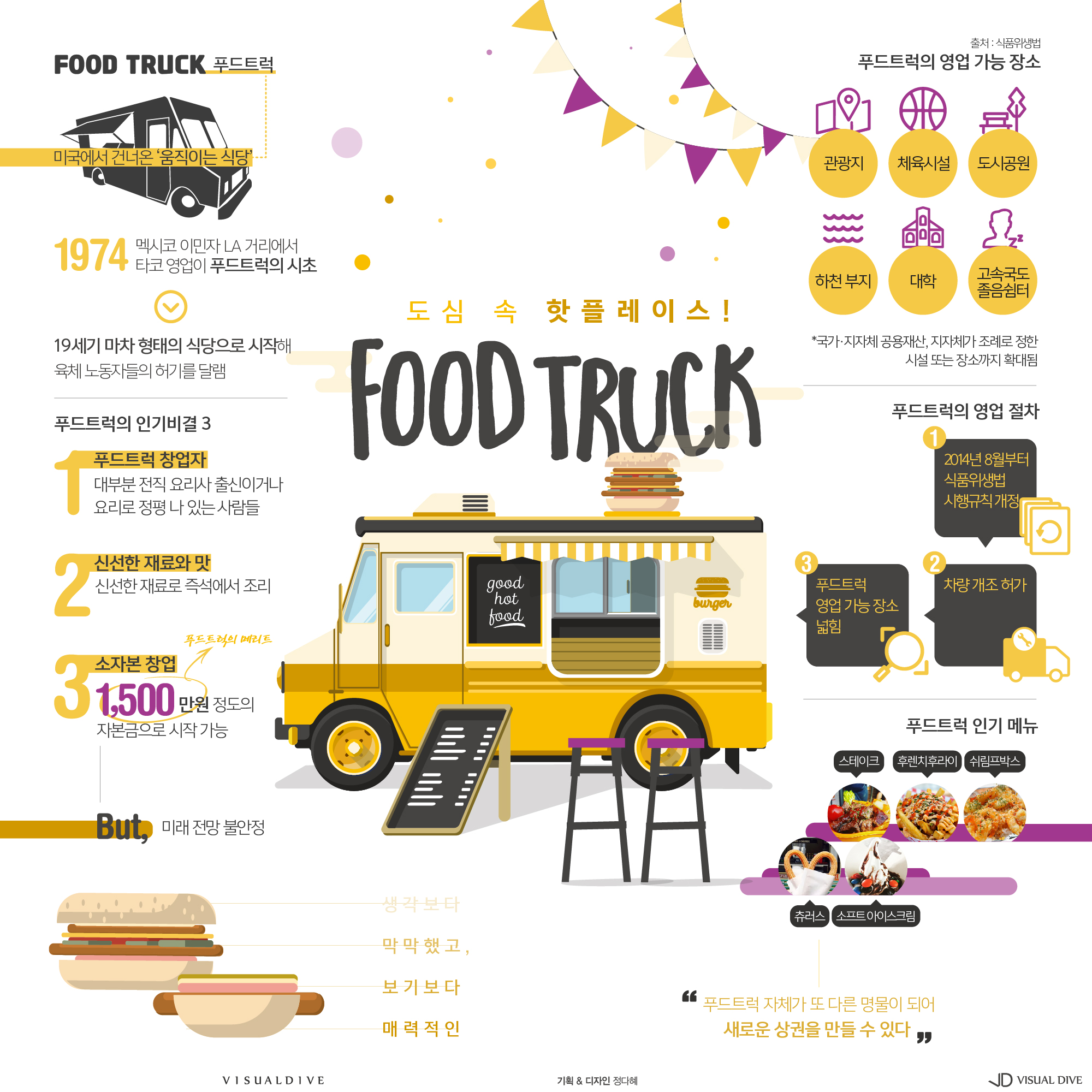 vd-foodtruck-20161013-03