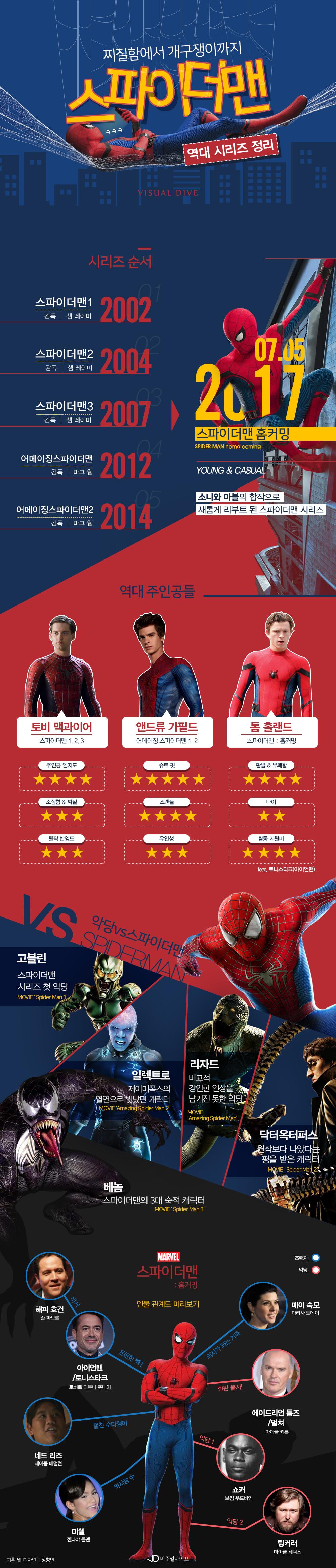 spiderMan_heros_preview