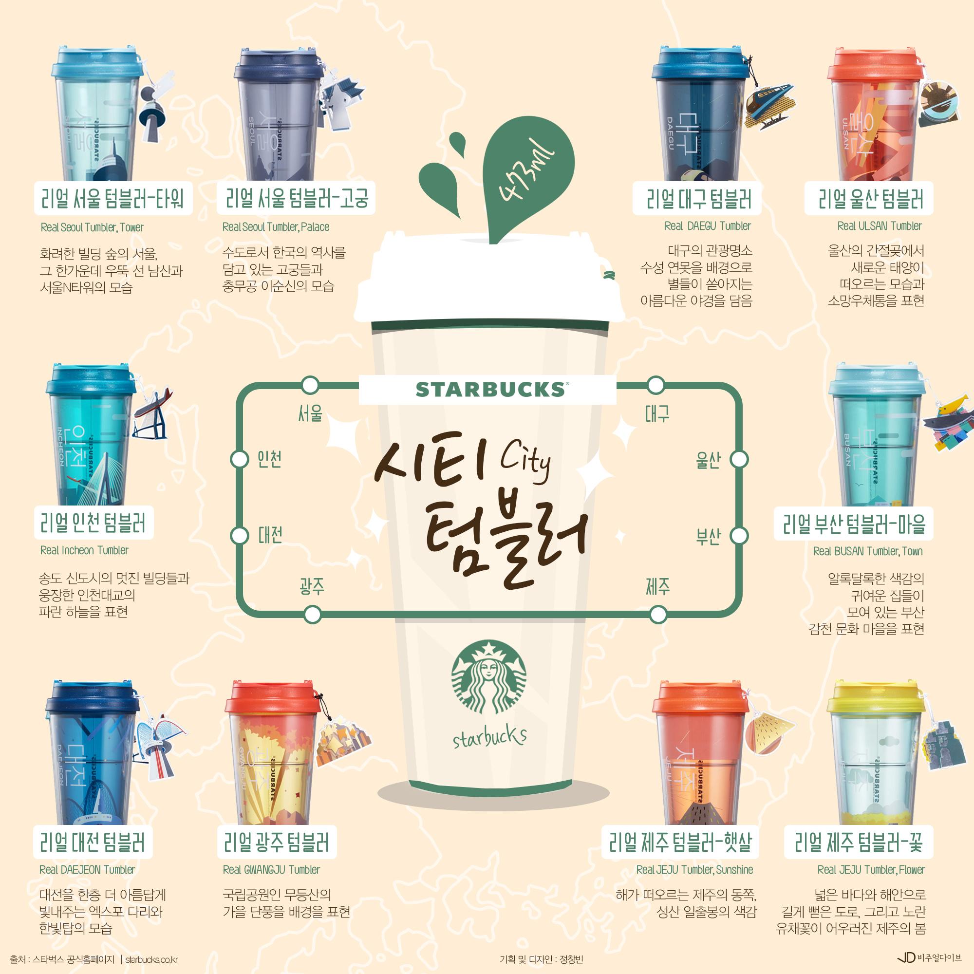 Starbucks_tumbler