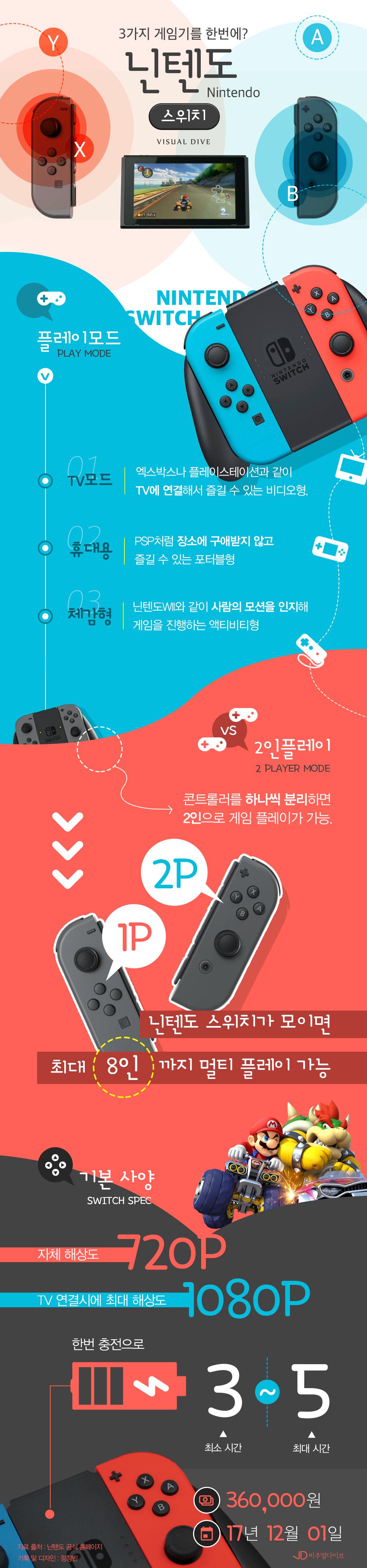 Nintendo_Switch_all
