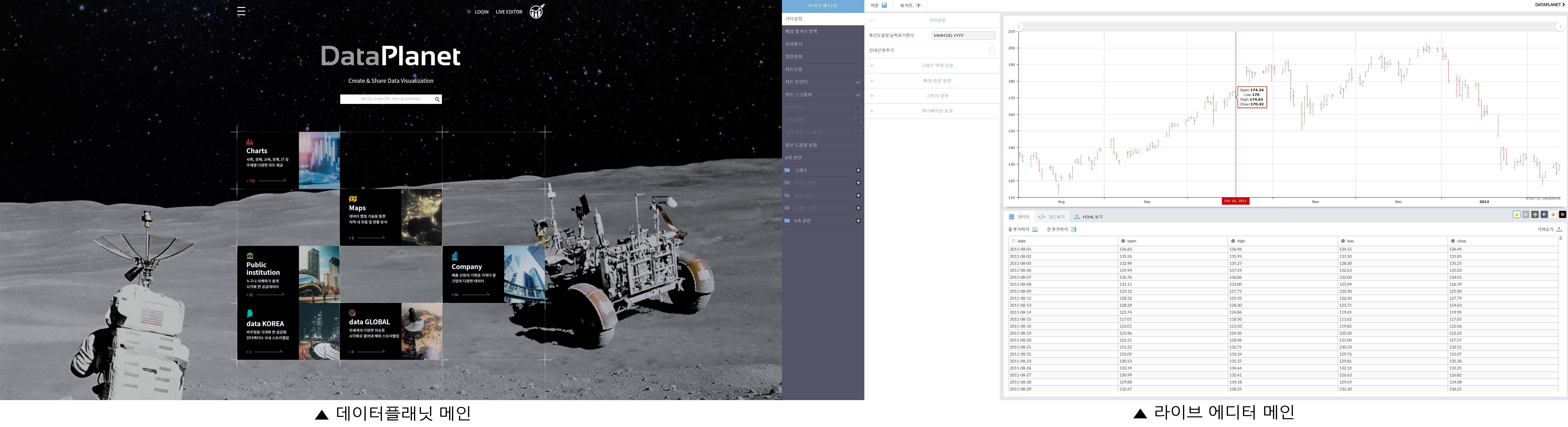 img_dataplanet