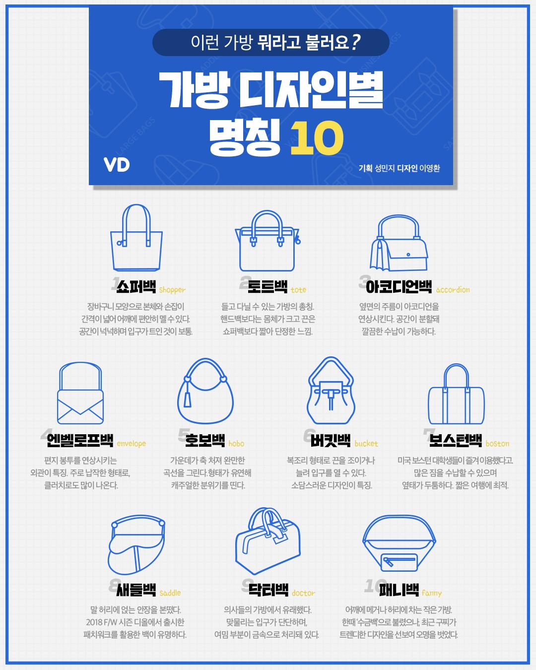 bag design name (3)