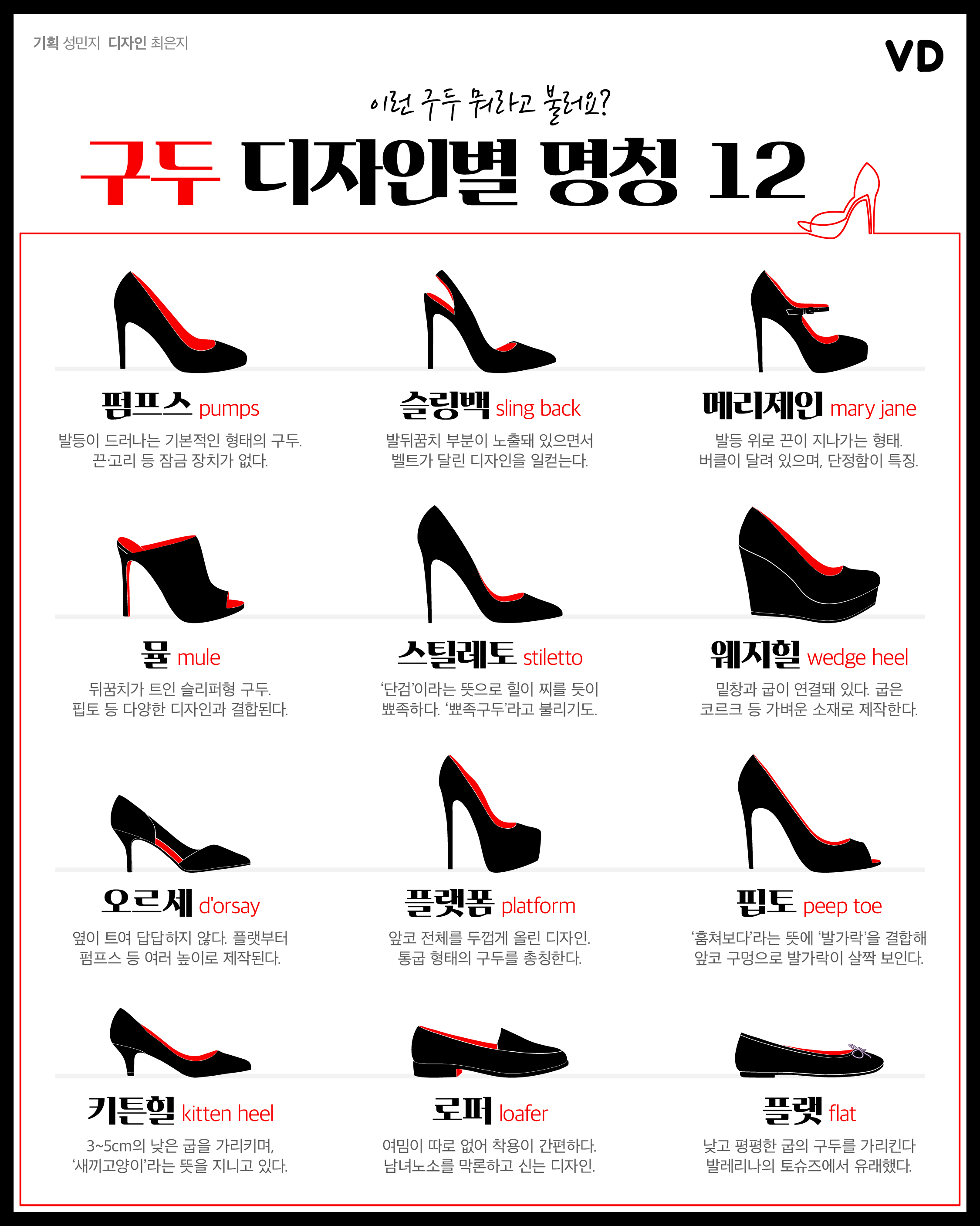 shoes info (3)